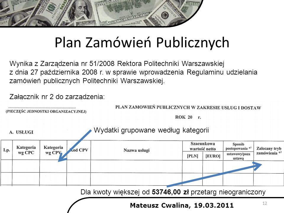 Plan Zamówień Publicznych