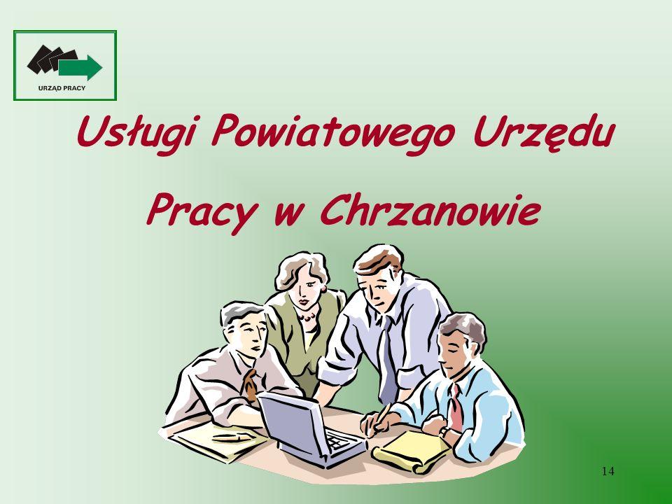 Usługi Powiatowego Urzędu Pracy w Chrzanowie