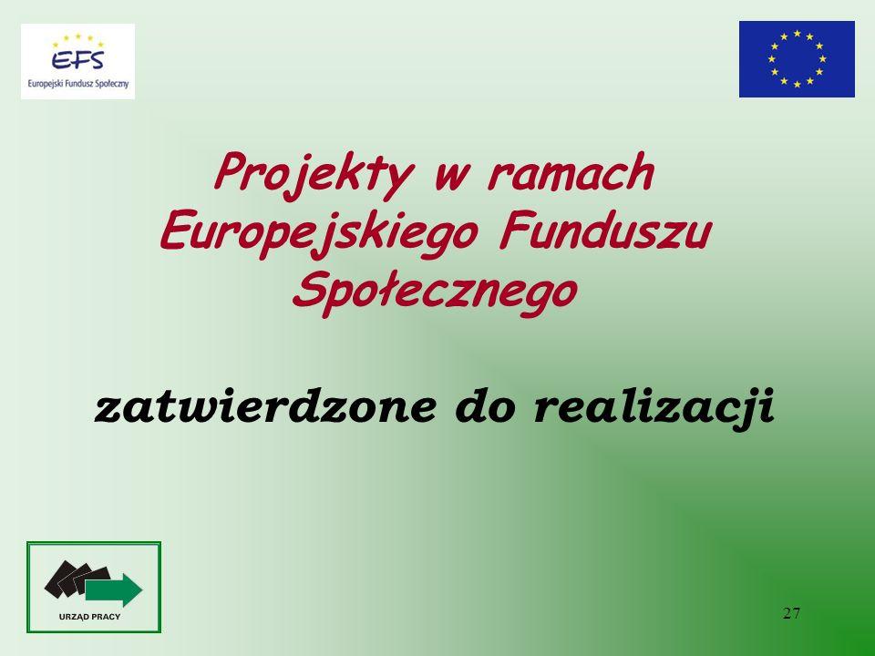Projekty w ramach Europejskiego Funduszu Społecznego zatwierdzone do realizacji
