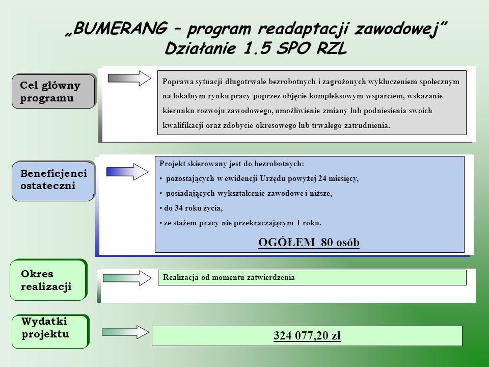"""""""BUMERANG – program readaptacji zawodowej Działanie 1.5 SPO RZL"""