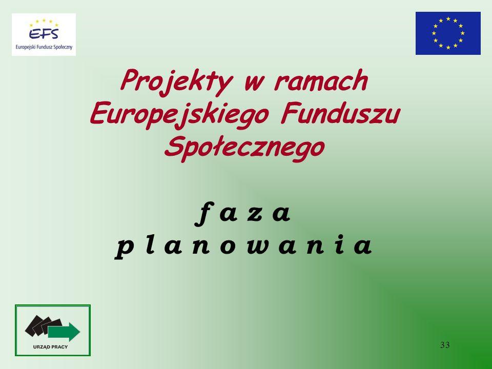 Projekty w ramach Europejskiego Funduszu Społecznego f a z a p l a n o w a n i a