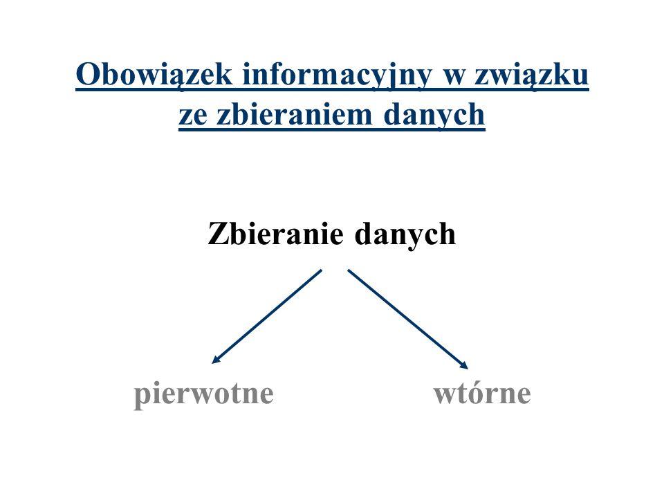 Obowiązek informacyjny w związku ze zbieraniem danych Zbieranie danych pierwotne wtórne
