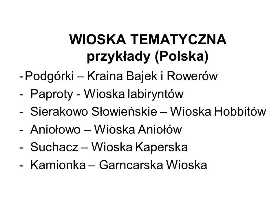 WIOSKA TEMATYCZNA przykłady (Polska)