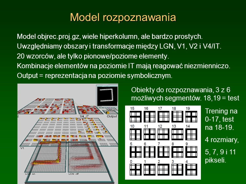 Model rozpoznawaniaModel objrec.proj.gz, wiele hiperkolumn, ale bardzo prostych.