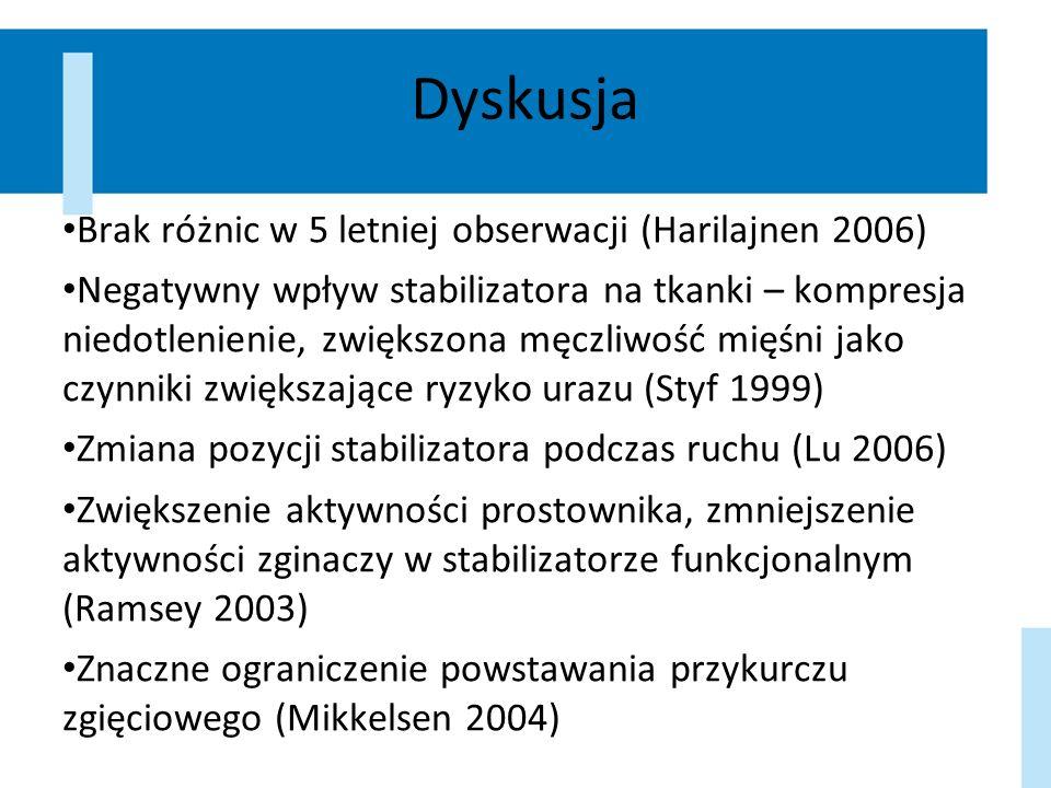 Dyskusja Brak różnic w 5 letniej obserwacji (Harilajnen 2006)