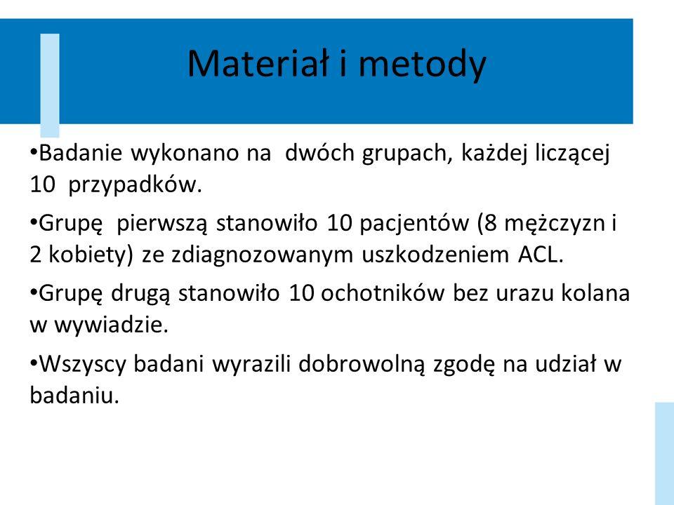 Materiał i metody Badanie wykonano na dwóch grupach, każdej liczącej 10 przypadków.