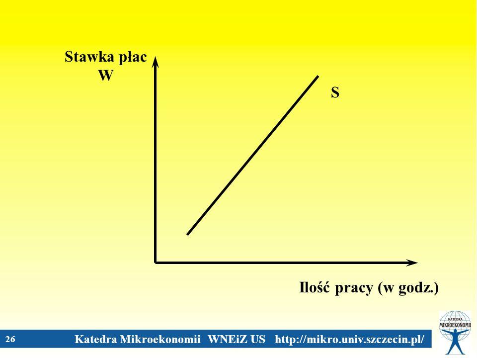 Stawka płac W S Ilość pracy (w godz.)