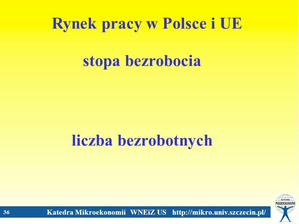 Rynek pracy w Polsce i UE