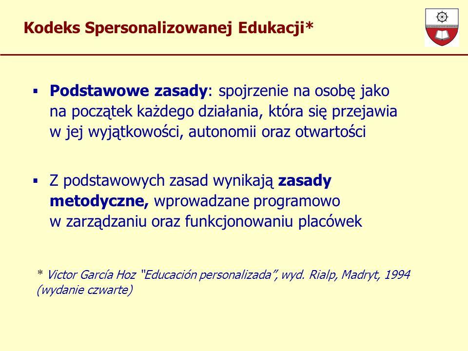 Kodeks Spersonalizowanej Edukacji*