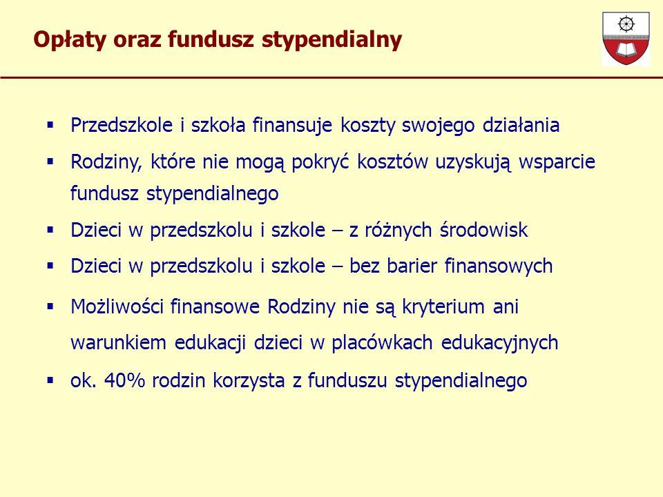 Opłaty oraz fundusz stypendialny