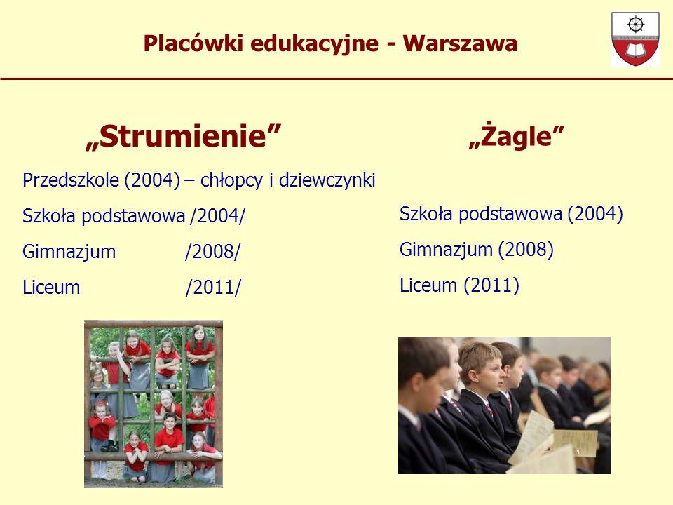 Placówki edukacyjne - Warszawa