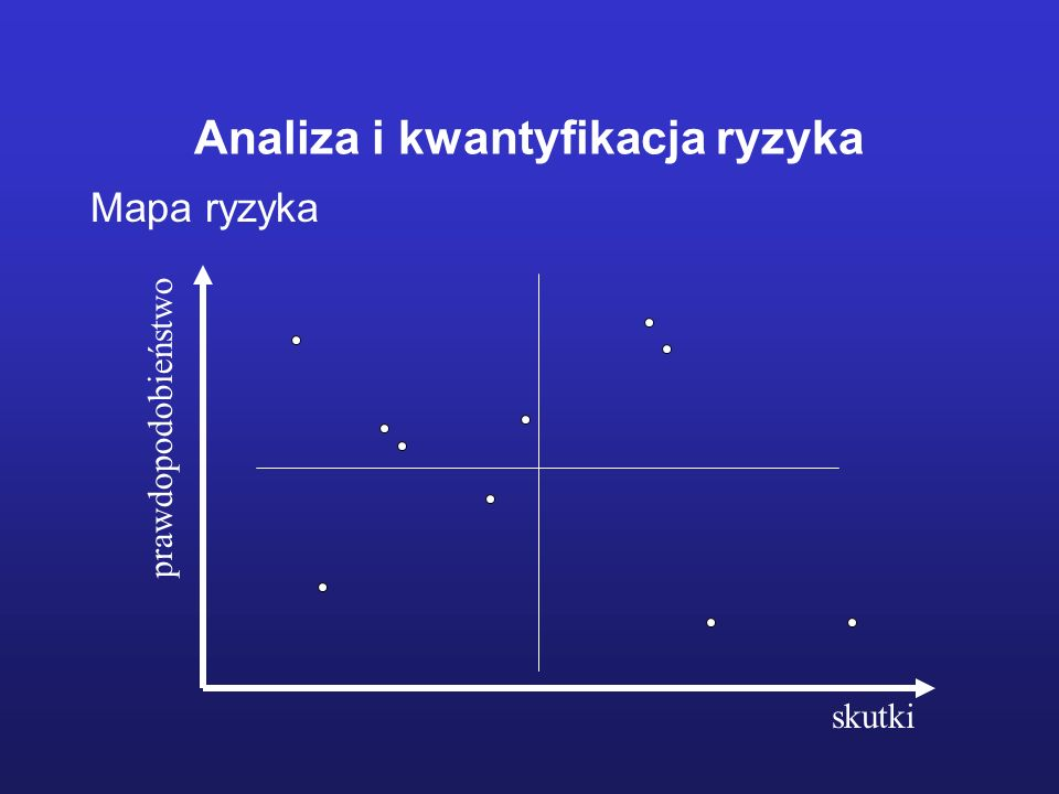 Analiza i kwantyfikacja ryzyka