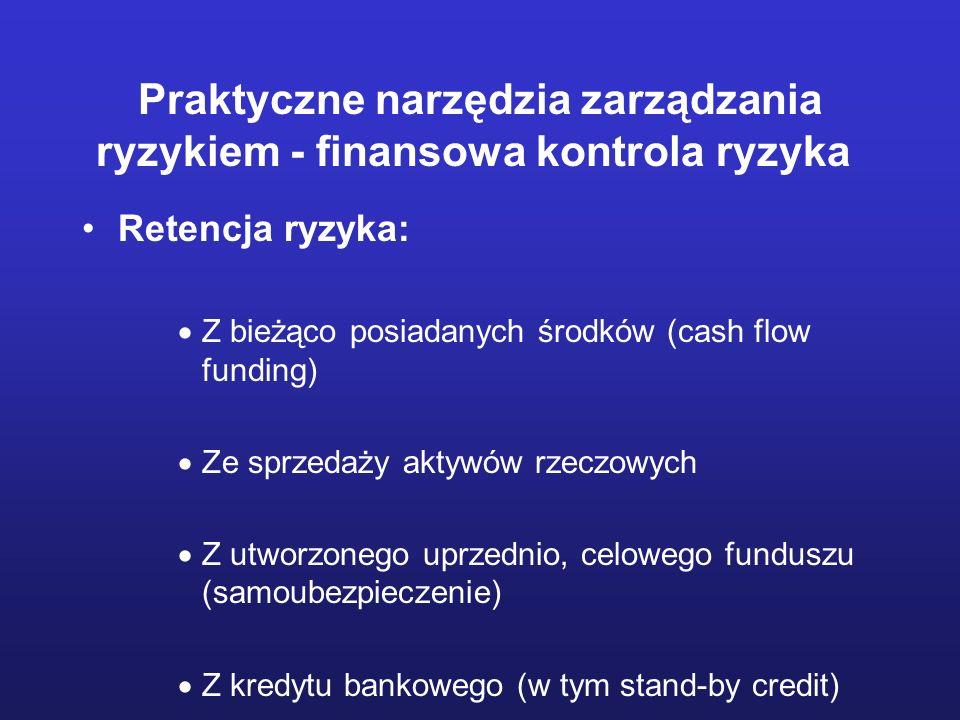Praktyczne narzędzia zarządzania ryzykiem - finansowa kontrola ryzyka