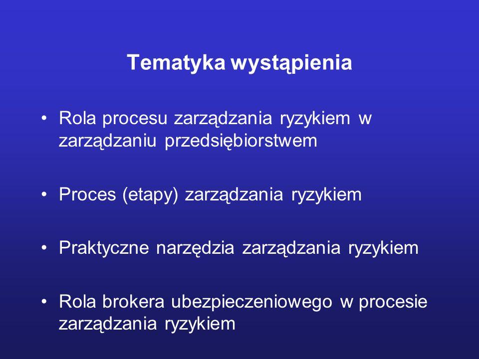 Tematyka wystąpienia Rola procesu zarządzania ryzykiem w zarządzaniu przedsiębiorstwem. Proces (etapy) zarządzania ryzykiem.