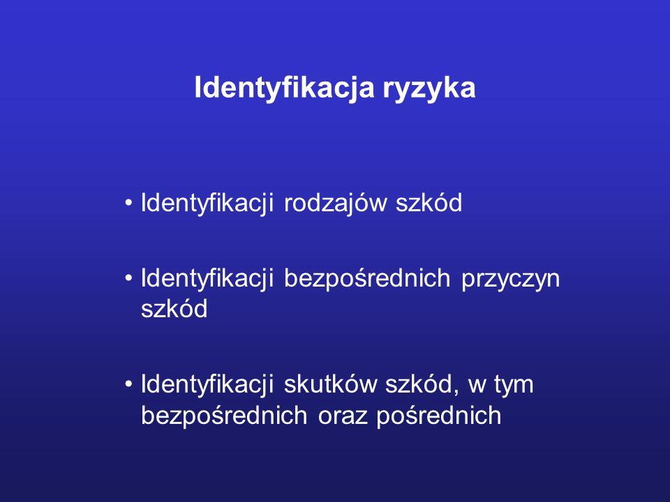 Identyfikacja ryzyka • Identyfikacji rodzajów szkód