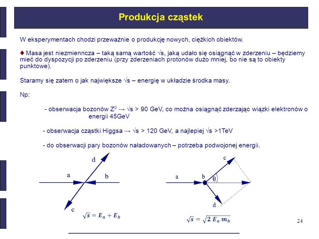 Produkcja cząstek W eksperymentach chodzi przeważnie o produkcję nowych, ciężkich obiektów.