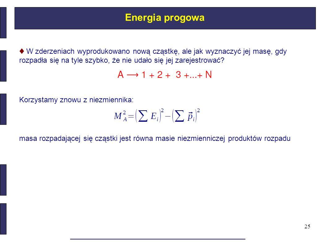 Energia progowa