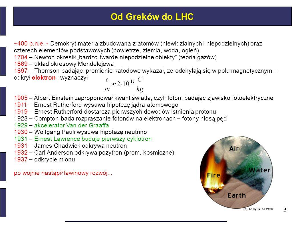 Od Greków do LHC