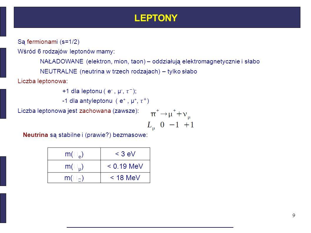 LEPTONY m(e) < 3 eV m(μ) < 0.19 MeV m() < 18 MeV