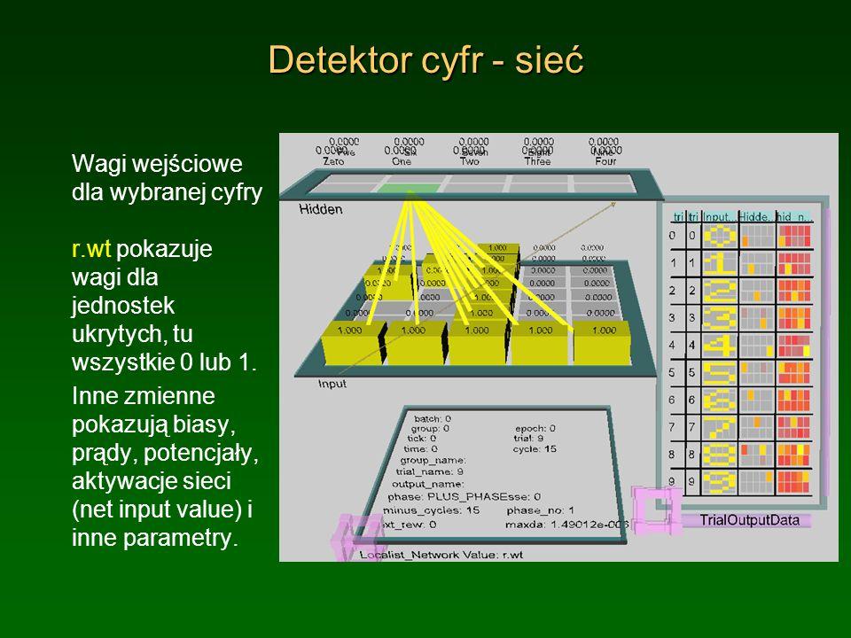 Detektor cyfr - sieć Wagi wejściowe dla wybranej cyfry r.wt pokazuje wagi dla jednostek ukrytych, tu wszystkie 0 lub 1.