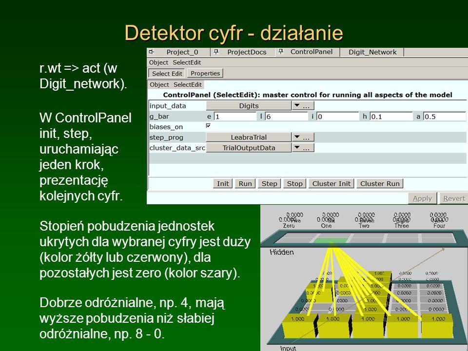 Detektor cyfr - działanie