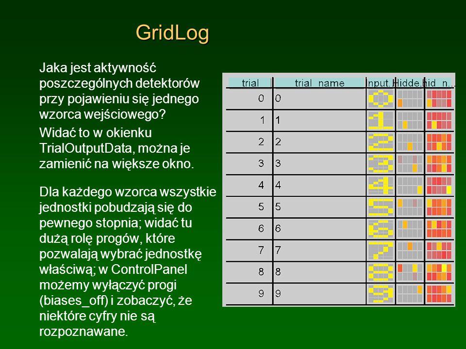 GridLog Jaka jest aktywność poszczególnych detektorów przy pojawieniu się jednego wzorca wejściowego