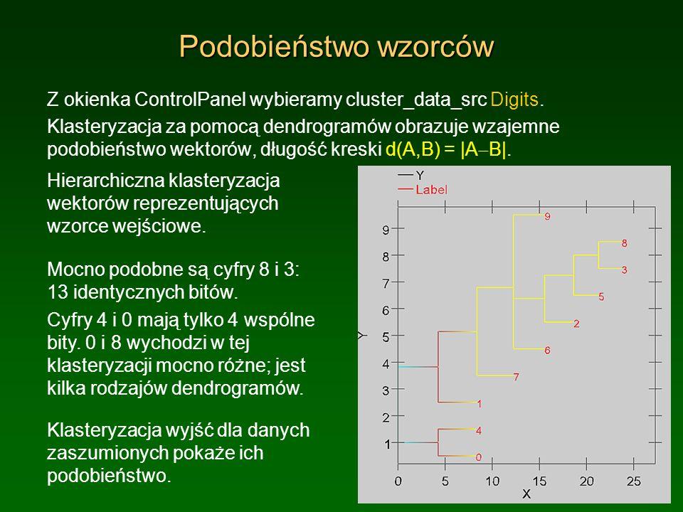 Podobieństwo wzorców Z okienka ControlPanel wybieramy cluster_data_src Digits.