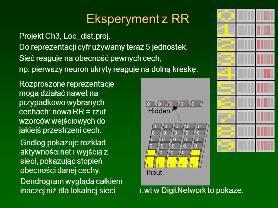 Eksperyment z RR Projekt Ch3, Loc_dist.proj.