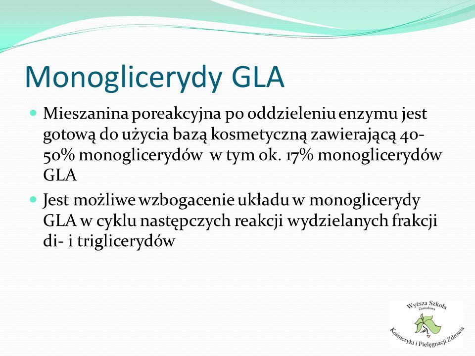 Monoglicerydy GLA