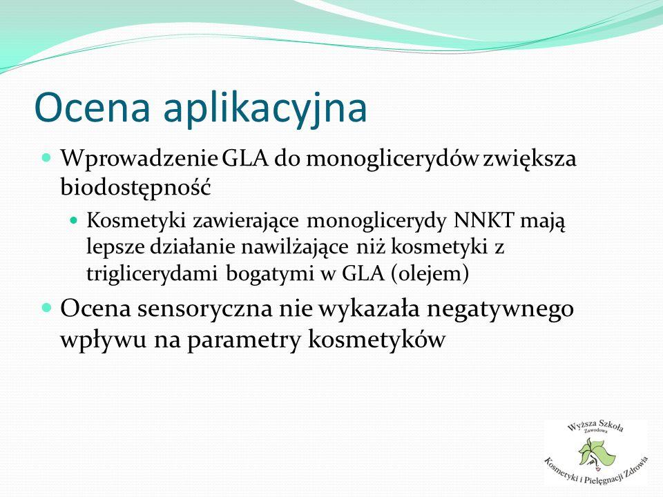 Ocena aplikacyjnaWprowadzenie GLA do monoglicerydów zwiększa biodostępność.