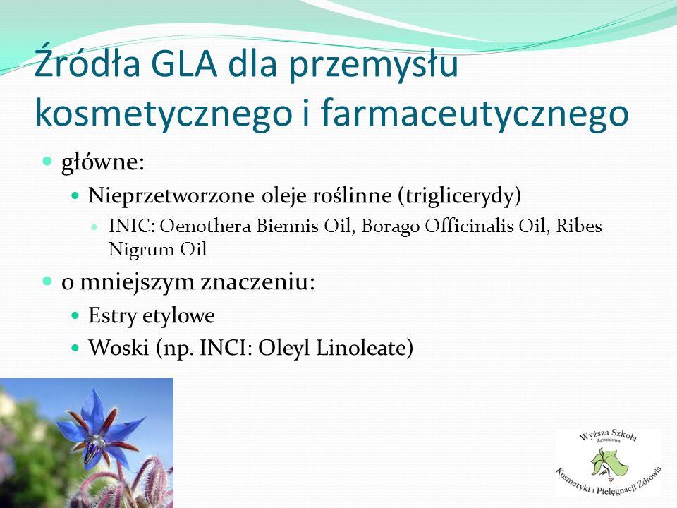 Źródła GLA dla przemysłu kosmetycznego i farmaceutycznego