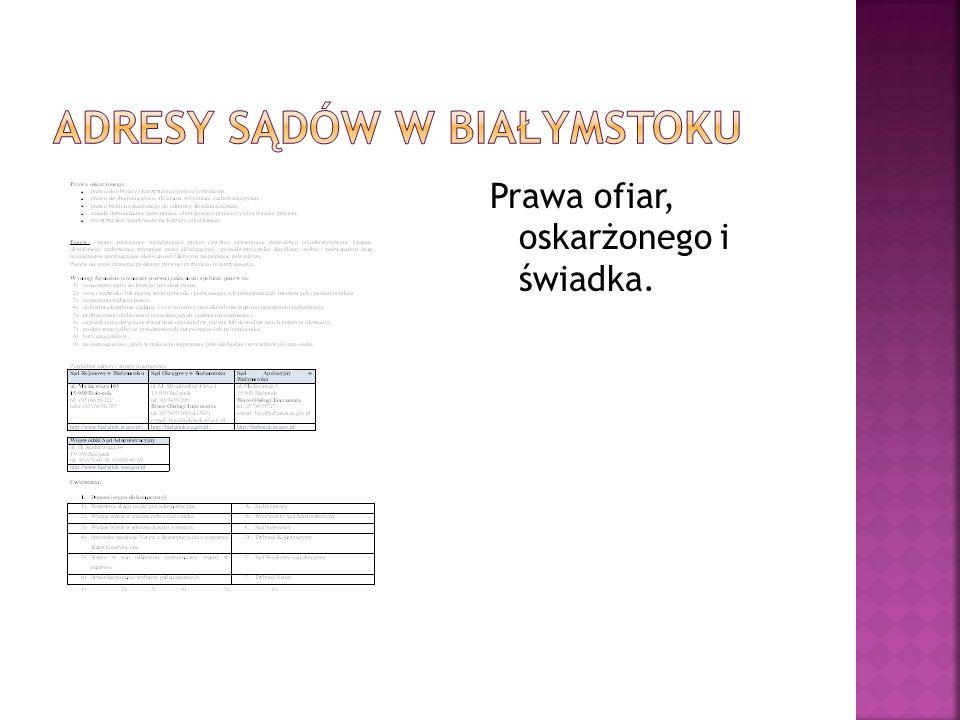 Adresy sądów w Białymstoku