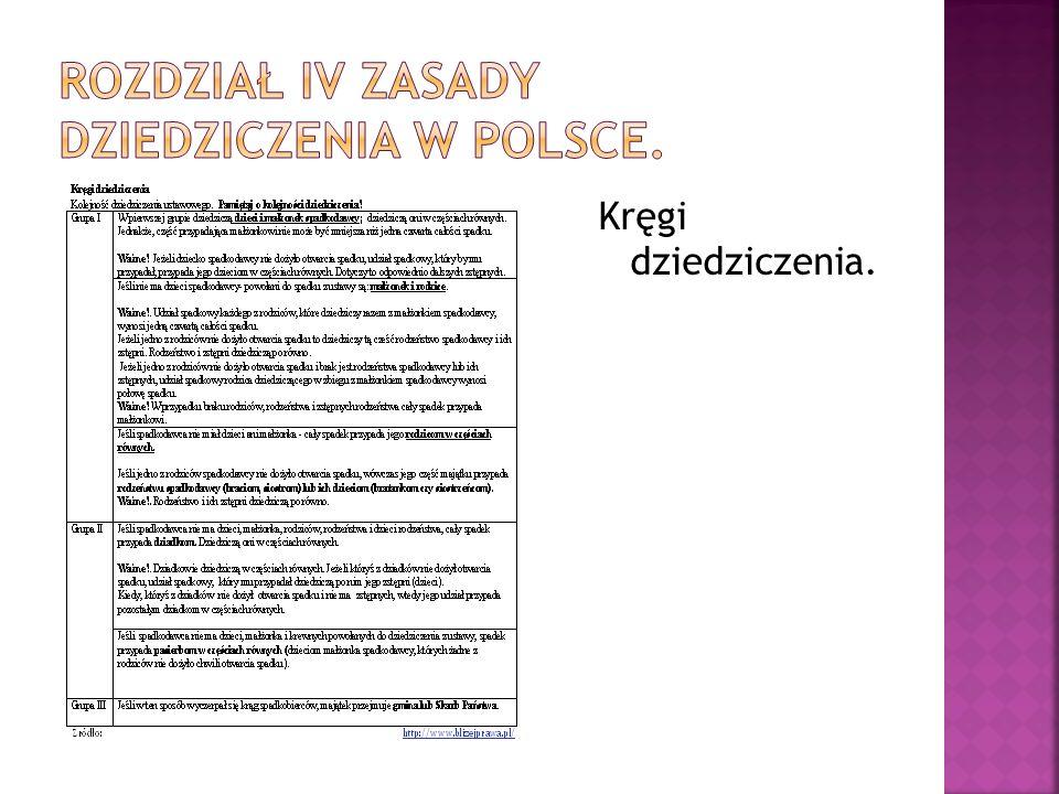 Rozdział IV Zasady dziedziczenia w Polsce.