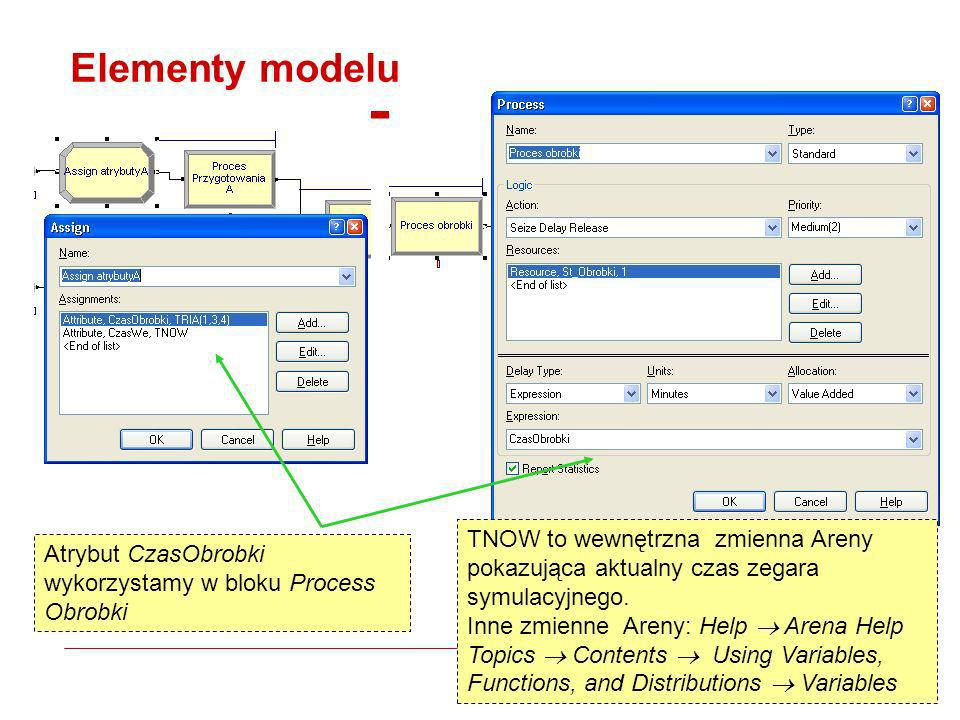Elementy modelu TNOW to wewnętrzna zmienna Areny pokazująca aktualny czas zegara symulacyjnego.