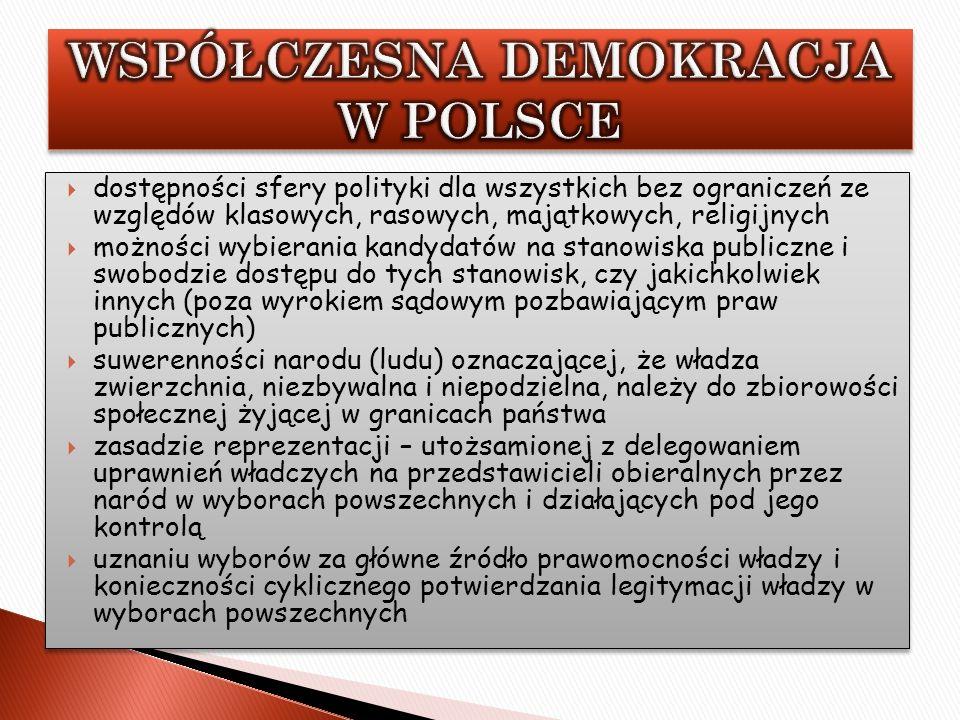 WSPÓŁCZESNA DEMOKRACJA W POLSCE