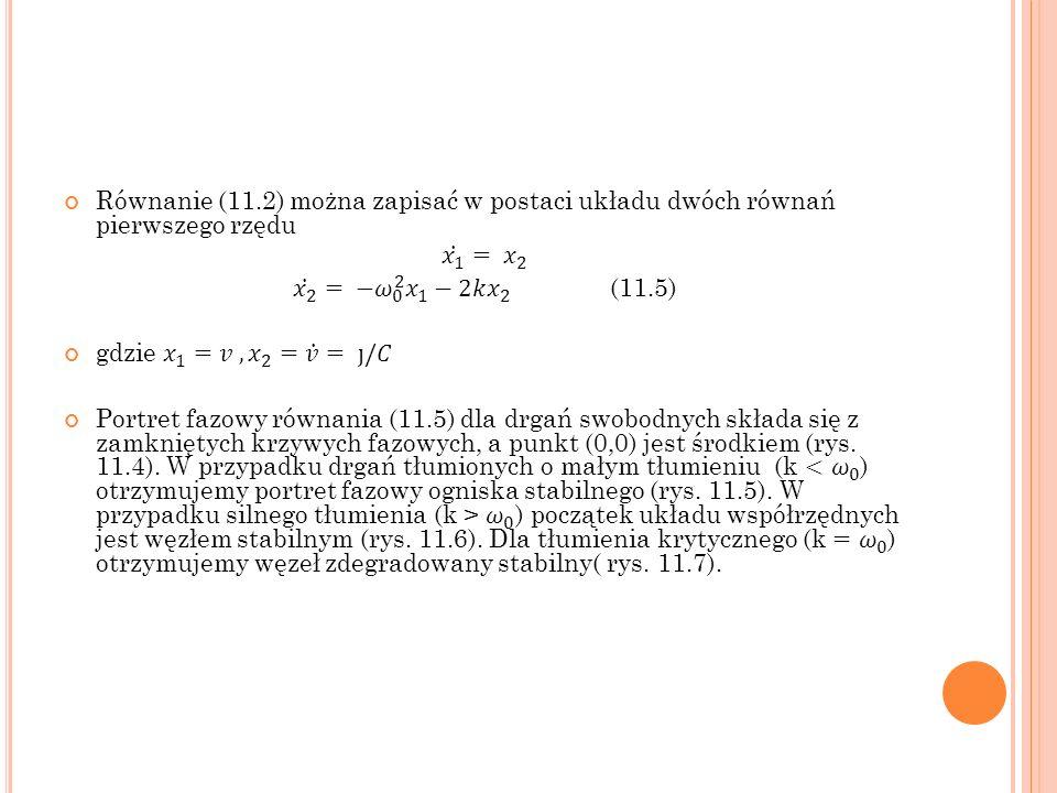 Równanie (11.2) można zapisać w postaci układu dwóch równań pierwszego rzędu