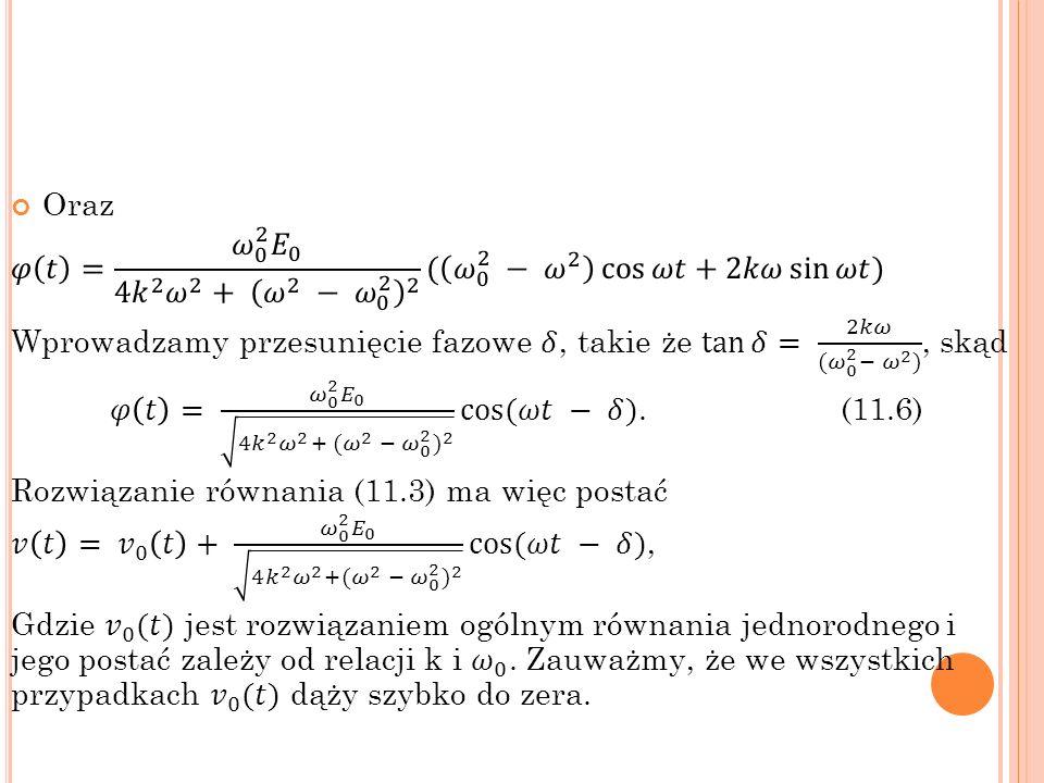 𝜑 𝑡 = 𝜔 0 2 𝐸 0 4 𝑘 2 𝜔 2 + ( 𝜔 2 − 𝜔 0 2 ) 2 cos (𝜔𝑡 − 𝛿) . (11.6)