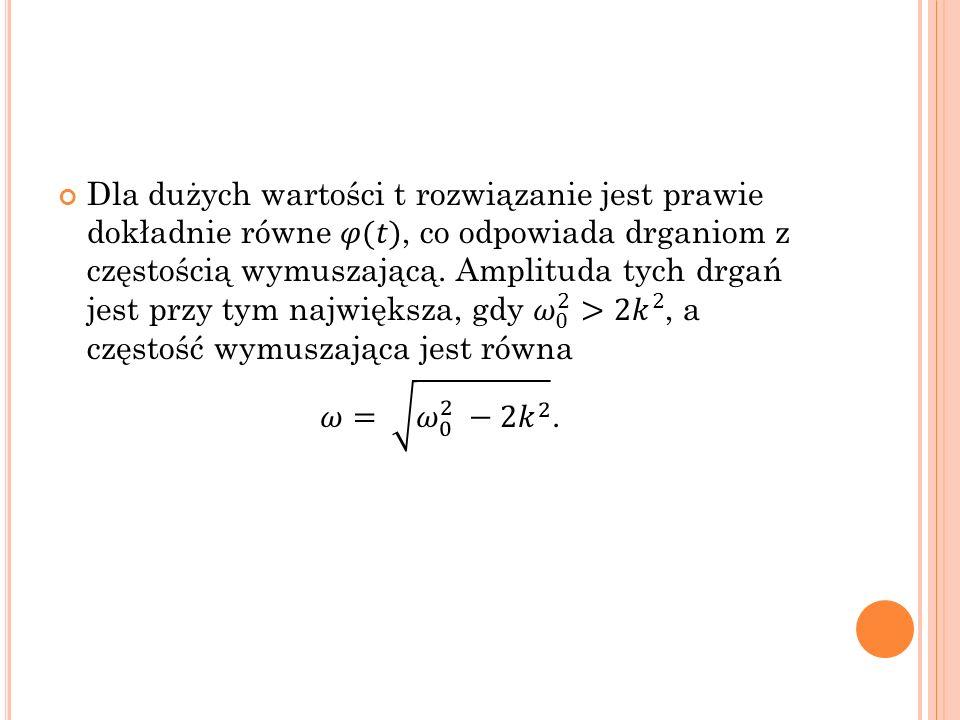Dla dużych wartości t rozwiązanie jest prawie dokładnie równe 𝜑(𝑡), co odpowiada drganiom z częstością wymuszającą. Amplituda tych drgań jest przy tym największa, gdy 𝜔 0 2 >2 𝑘 2 , a częstość wymuszająca jest równa