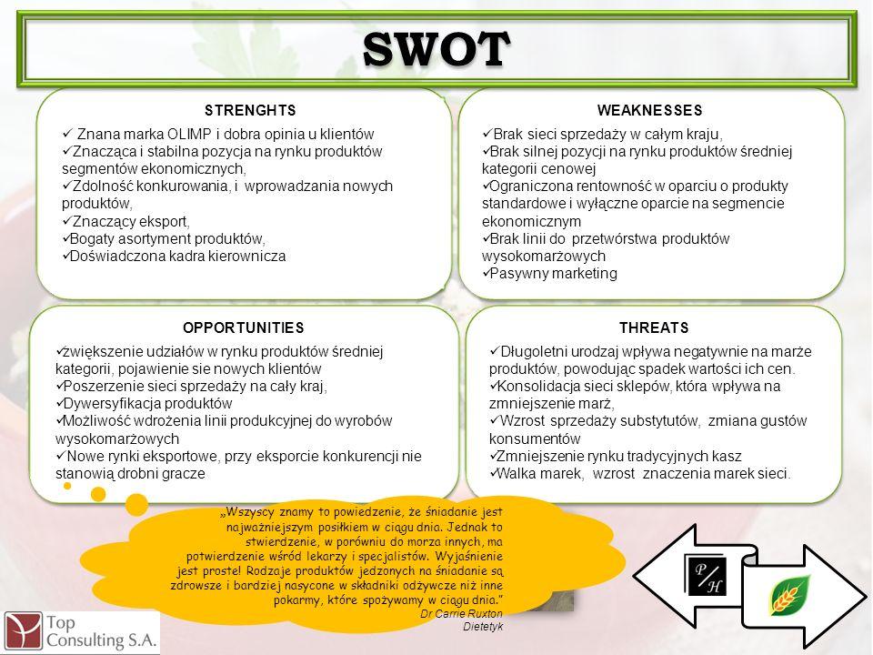 SWOT . STRENGHTS Znana marka OLIMP i dobra opinia u klientów
