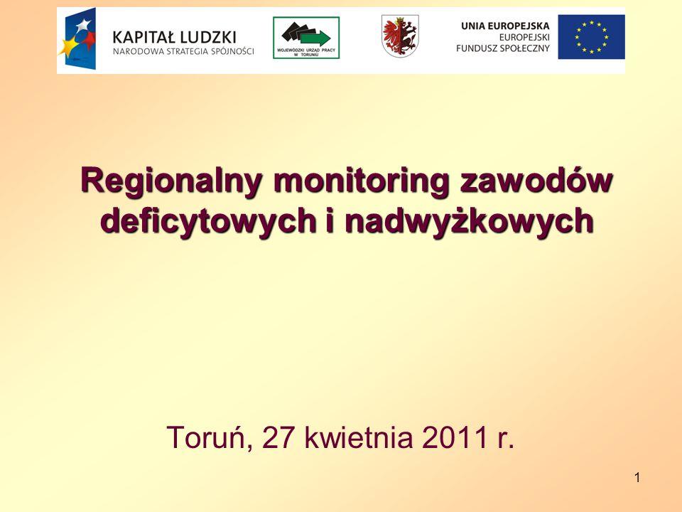 Regionalny monitoring zawodów deficytowych i nadwyżkowych