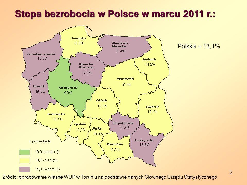 Stopa bezrobocia w Polsce w marcu 2011 r.: