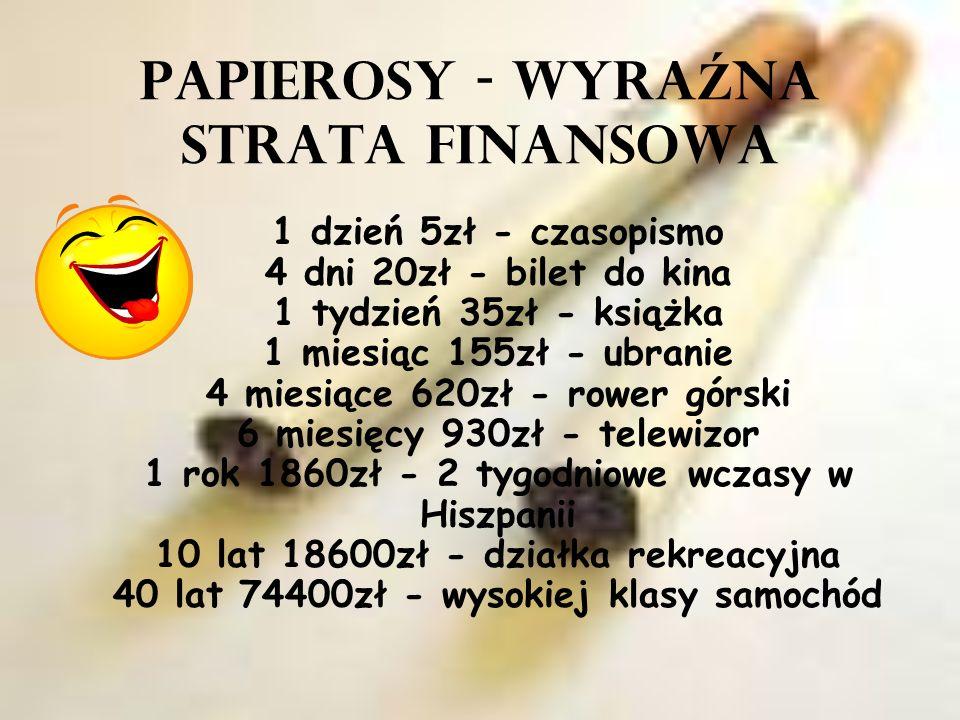 PAPIEROSY - WYRAŹNA STRATA FINANSOWA