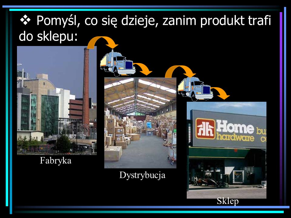 Pomyśl, co się dzieje, zanim produkt trafi do sklepu: