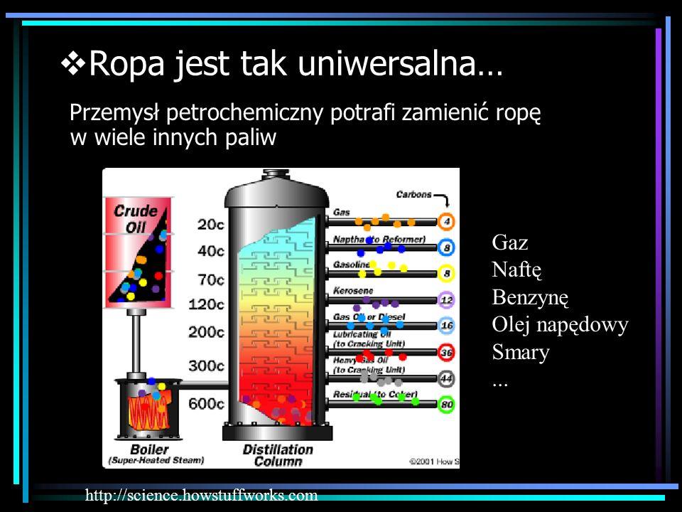 Ropa jest tak uniwersalna…