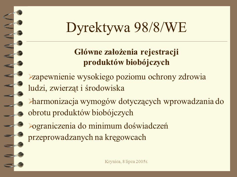 Główne założenia rejestracji produktów biobójczych