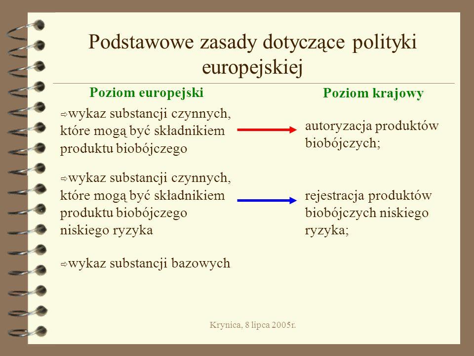 Podstawowe zasady dotyczące polityki europejskiej