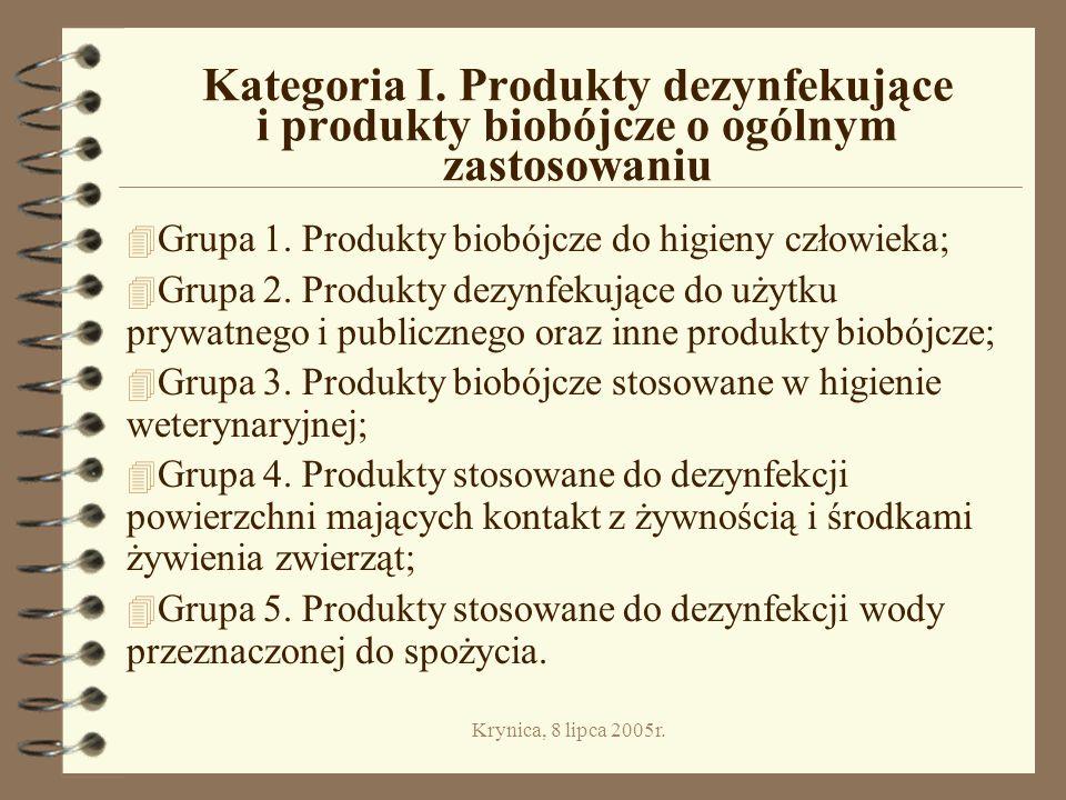 Kategoria I. Produkty dezynfekujące i produkty biobójcze o ogólnym zastosowaniu