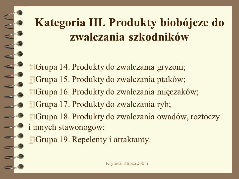 Kategoria III. Produkty biobójcze do zwalczania szkodników