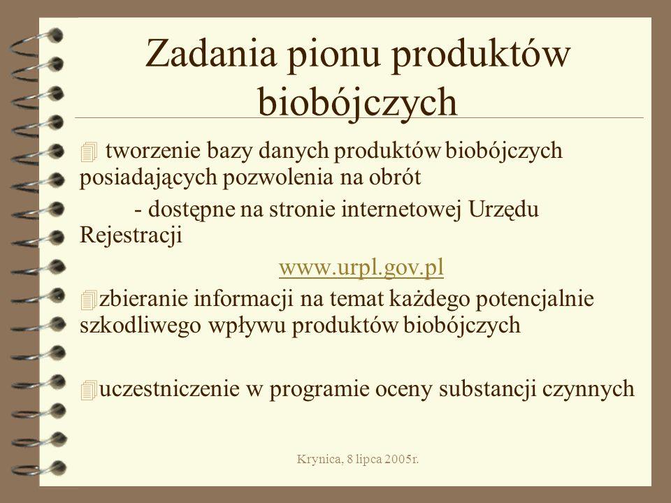 Zadania pionu produktów biobójczych