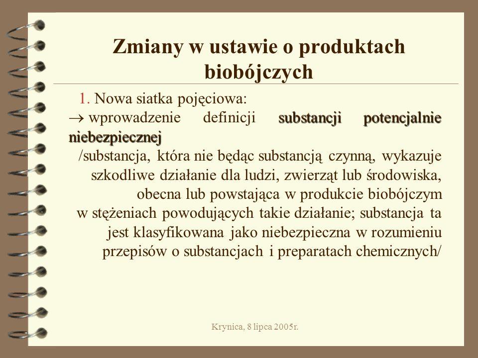 Zmiany w ustawie o produktach biobójczych